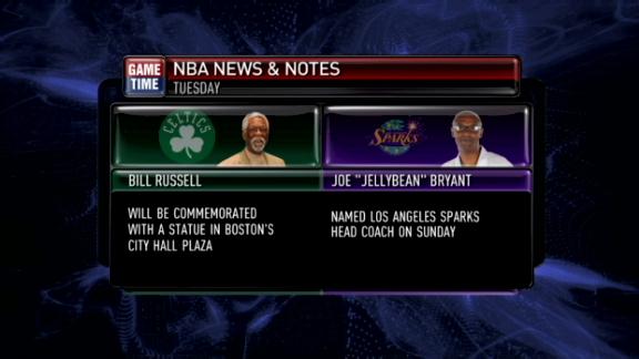 NBANewsandNotes