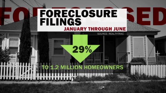 ForeclosureFilings