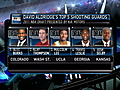 ProspectParkTop5ShootingGuards